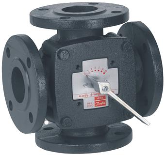4-cestný ventil WOMIX 4F 125