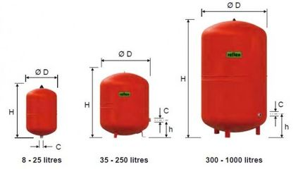 Expanzomat Reflex N 300 - (300 litrov / 6bar)